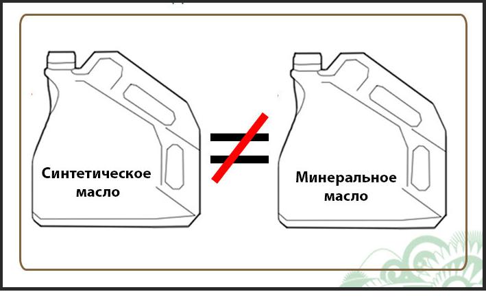 Какое моторное масло выбрать: синтетическое или минеральное?