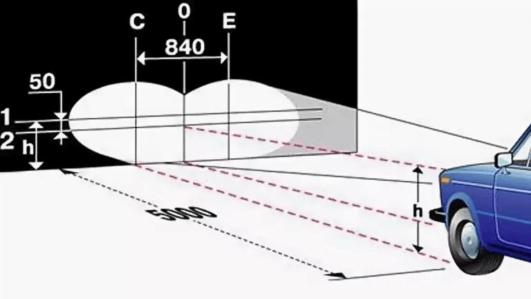 Как настроить авто фары с помощью отвёртки и изоленты