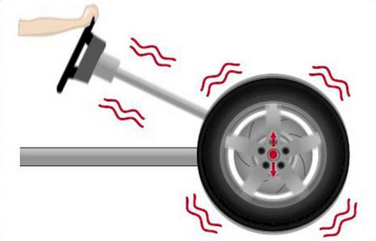 Схема передачи вибрации от колес на руль