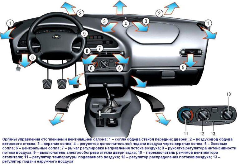 Что делать, если запотевают стекла изнутри машины