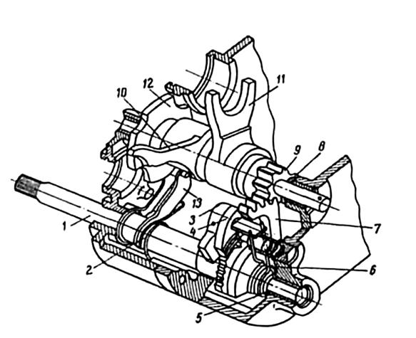 Переключение передач осуществляется при помощи специального механизма