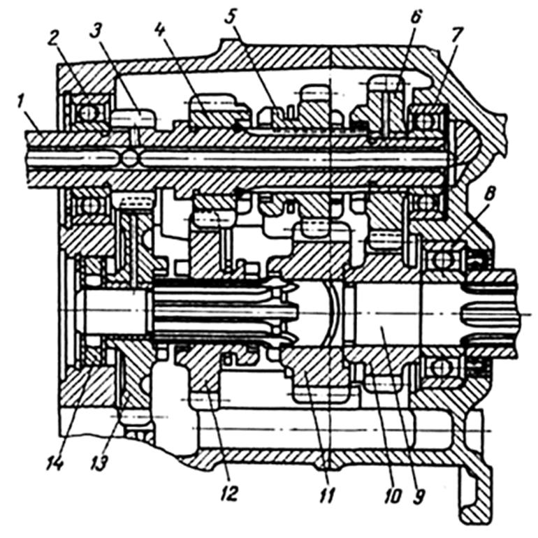Подробная конструкция коробки передач