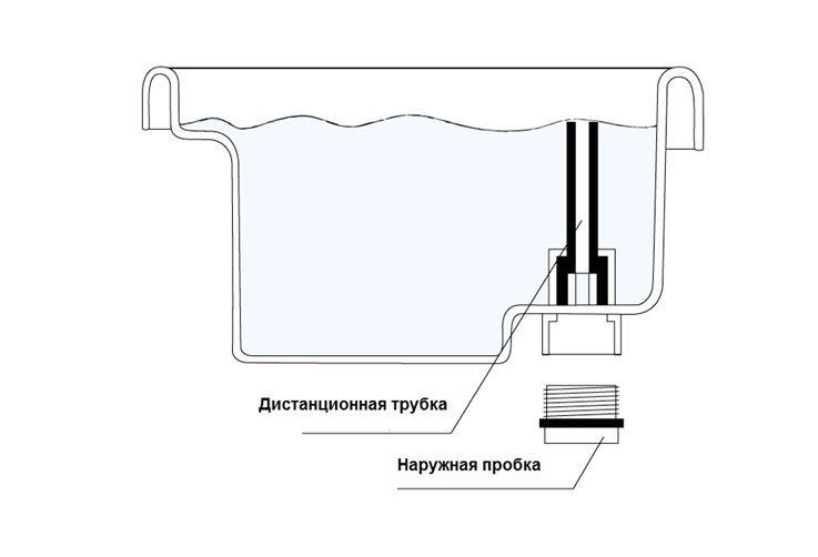Сливное отверстие дистанционной трубки