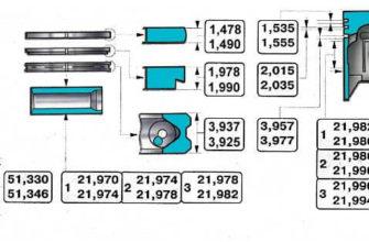 Превращаем втыковый вазовский мотор в безвтыковый