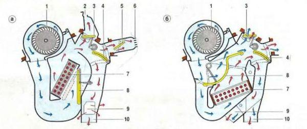 Как установить печку на Ниву от ВАЗ-2108 своими руками