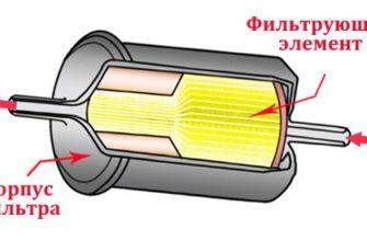 Топливный фильтр ВАЗ 2114:неисправности и замена