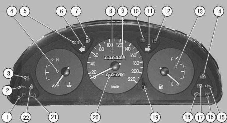 Панель приборов на Ланос и ее назначение
